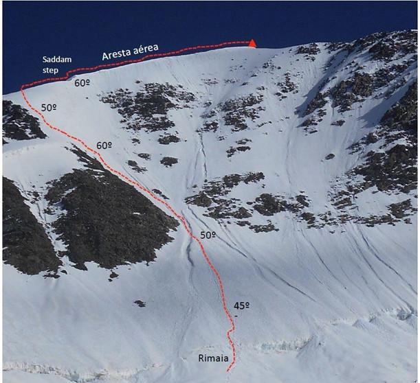 Way to the summit schematic